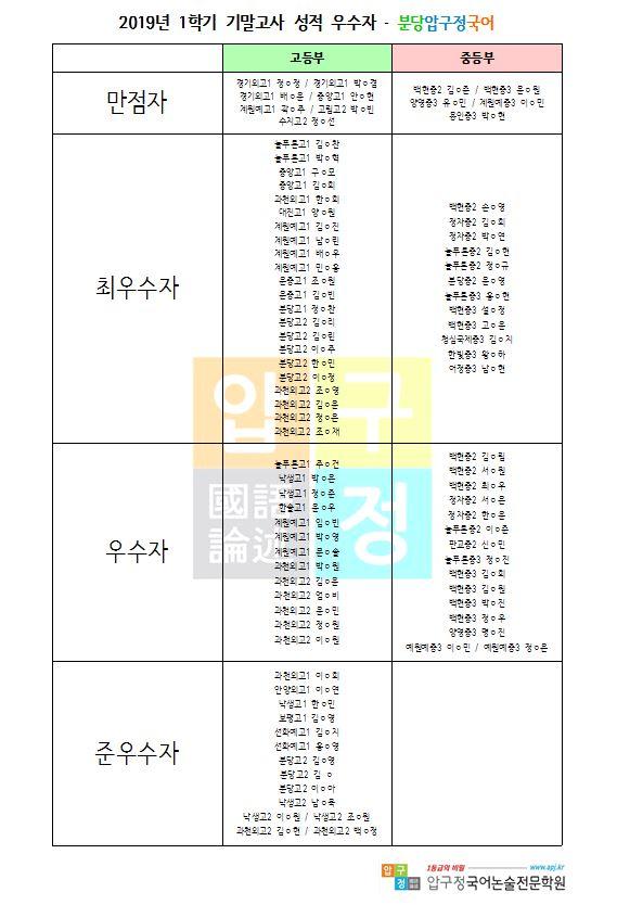 분당_압구정국어학원 성적우수자